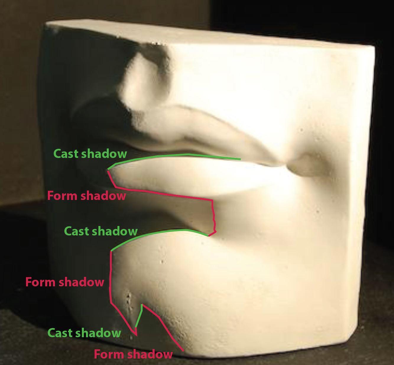 form shadow - cast shadow